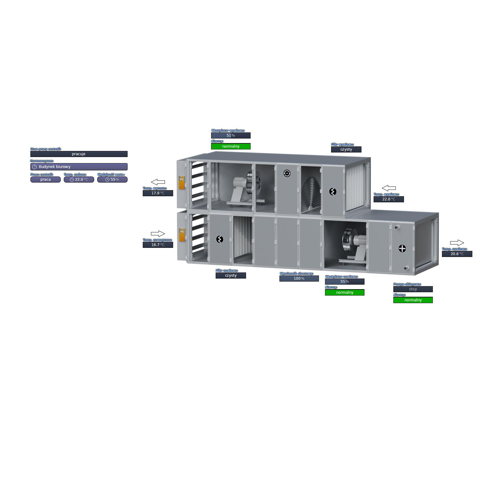 AMK - Automatyka i sterowanie - Białystok - Aurora - Zarządzanie systemami budynkowymi